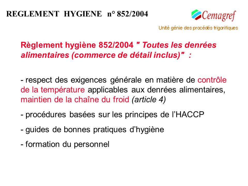 REGLEMENT HYGIENE n° 852/2004 Règlement hygiène 852/2004 Toutes les denrées alimentaires (commerce de détail inclus) :