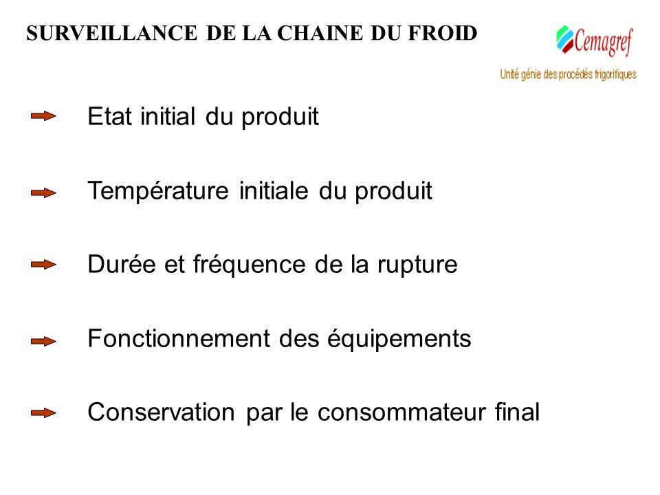 Etat initial du produit Température initiale du produit