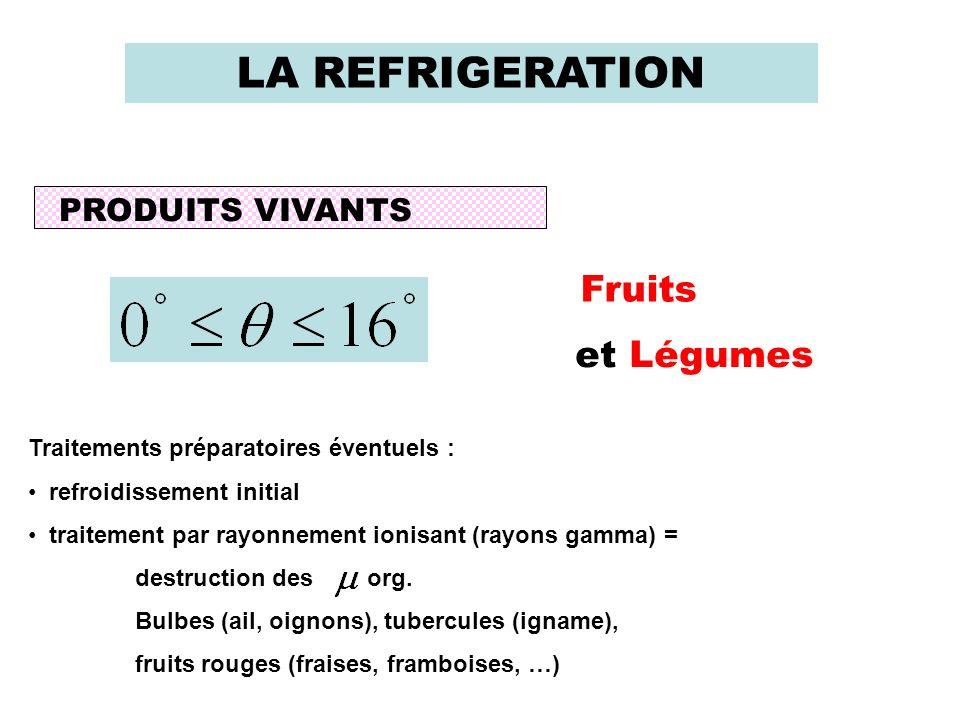 LA REFRIGERATION Fruits et Légumes PRODUITS VIVANTS