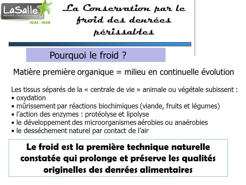 Pourquoi le froid Matière première organique = milieu en continuelle évolution.