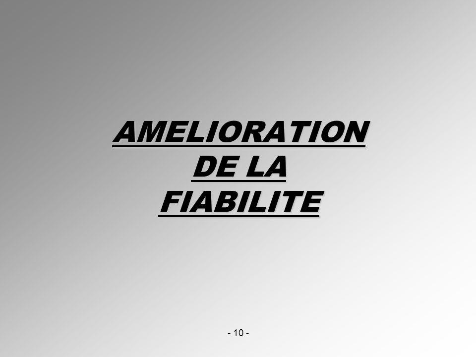 AMELIORATION DE LA FIABILITE
