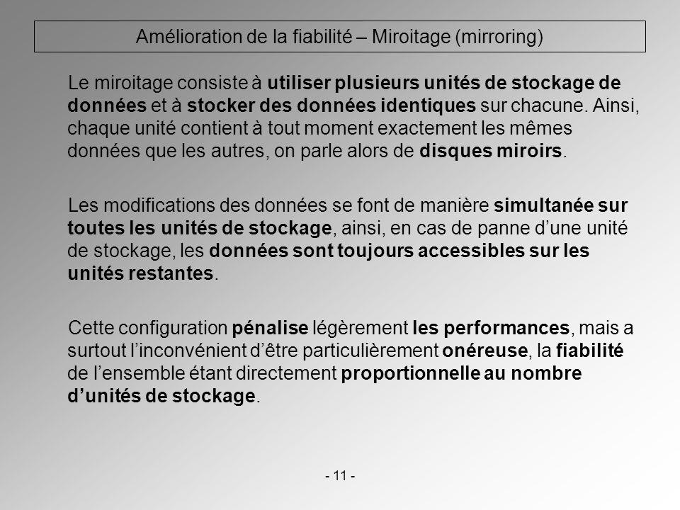 Amélioration de la fiabilité – Miroitage (mirroring)