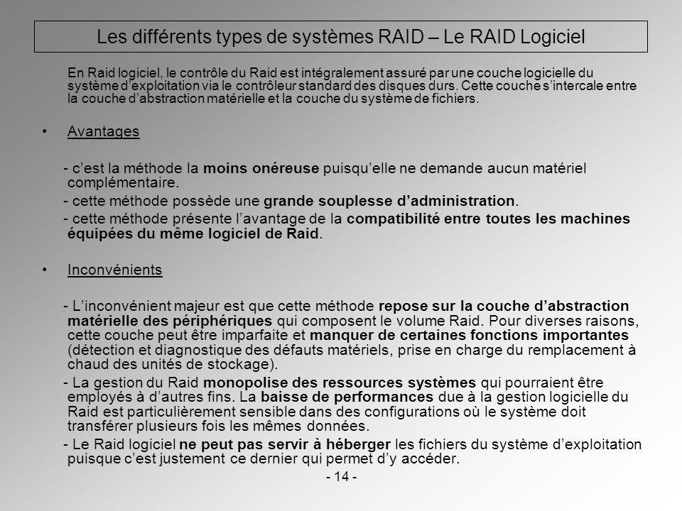 Les différents types de systèmes RAID – Le RAID Logiciel