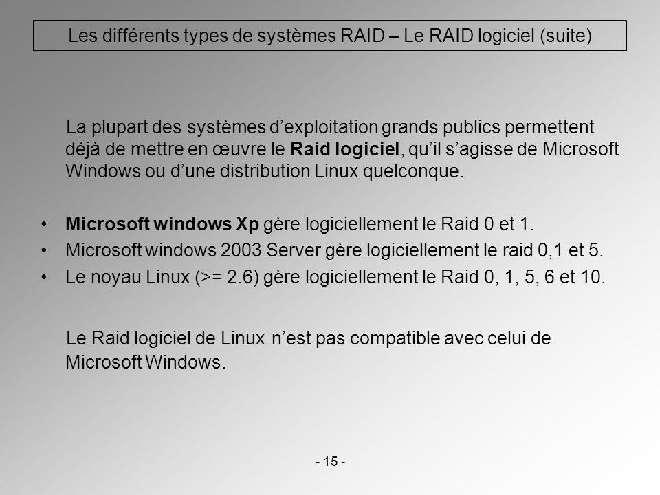 Les différents types de systèmes RAID – Le RAID logiciel (suite)
