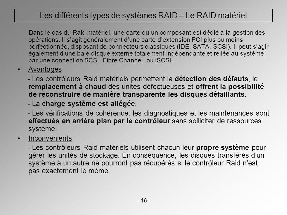Les différents types de systèmes RAID – Le RAID matériel