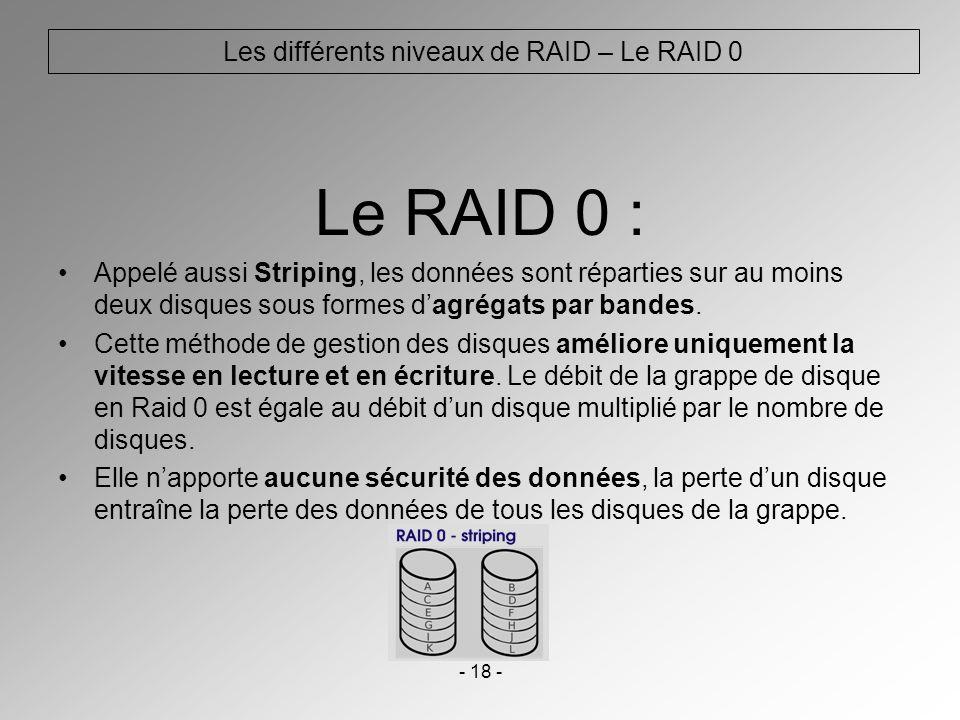Les différents niveaux de RAID – Le RAID 0