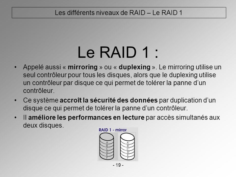 Les différents niveaux de RAID – Le RAID 1