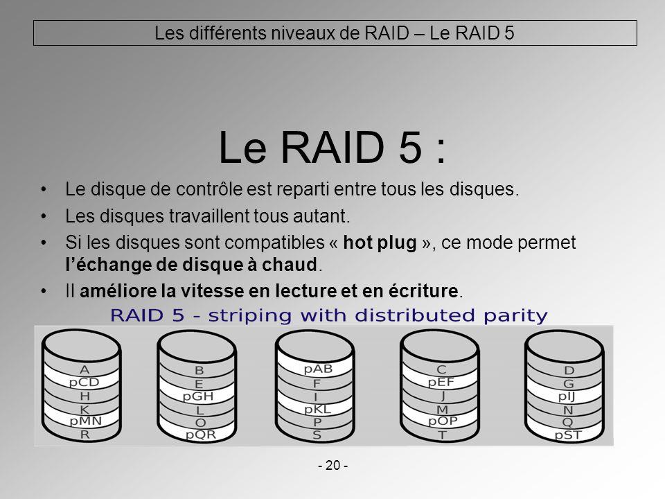 Les différents niveaux de RAID – Le RAID 5