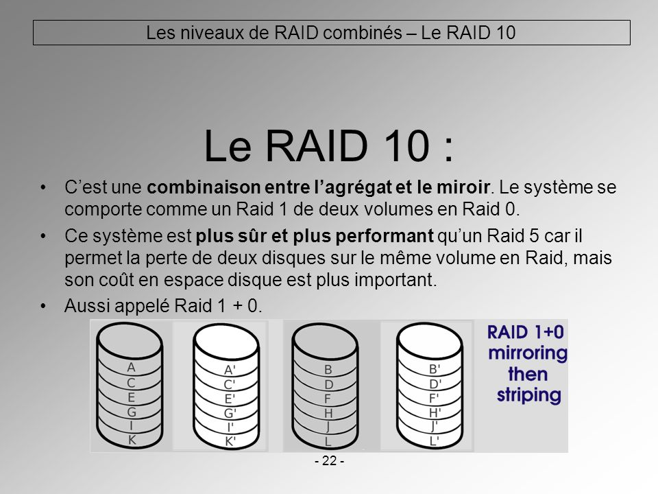 Les niveaux de RAID combinés – Le RAID 10