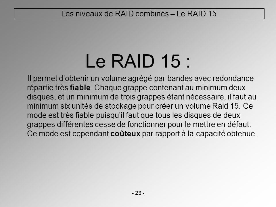 Les niveaux de RAID combinés – Le RAID 15