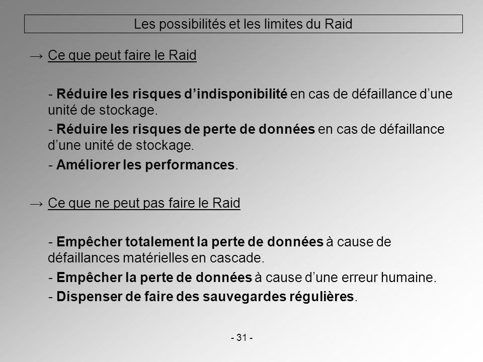 Les possibilités et les limites du Raid