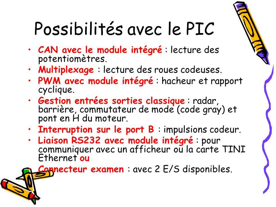 Possibilités avec le PIC