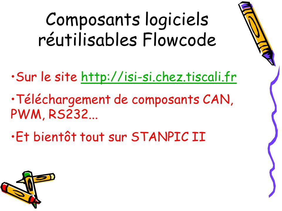 Composants logiciels réutilisables Flowcode