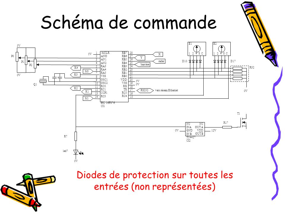 Diodes de protection sur toutes les entrées (non représentées)