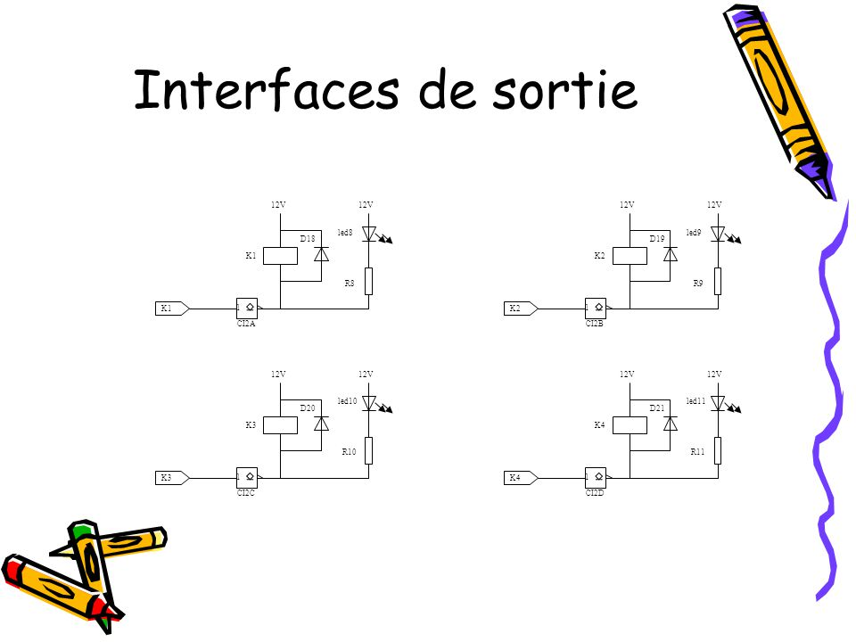 Interfaces de sortie 12V R8 led8 1 CI2A K1 D18 R10 led10 CI2C K3 D20