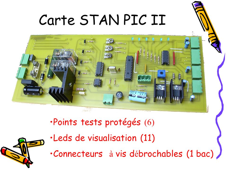 Carte STAN PIC II Points tests protégés (6) Leds de visualisation (11)
