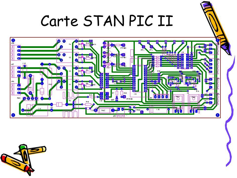 Carte STAN PIC II