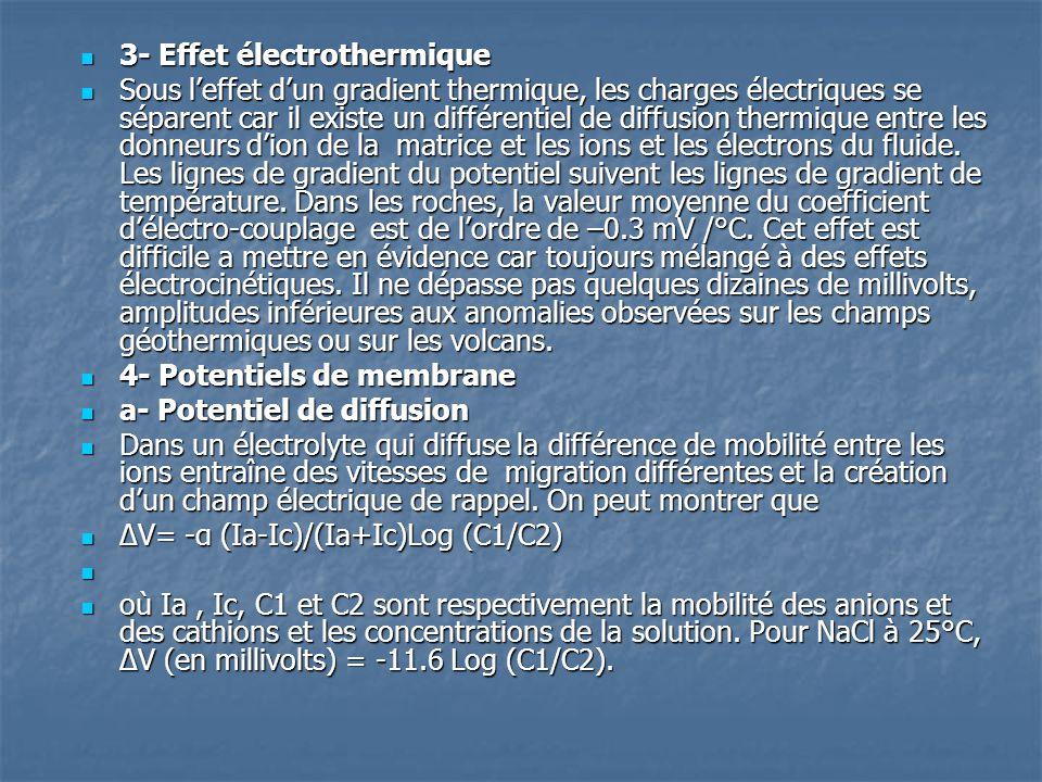 3- Effet électrothermique