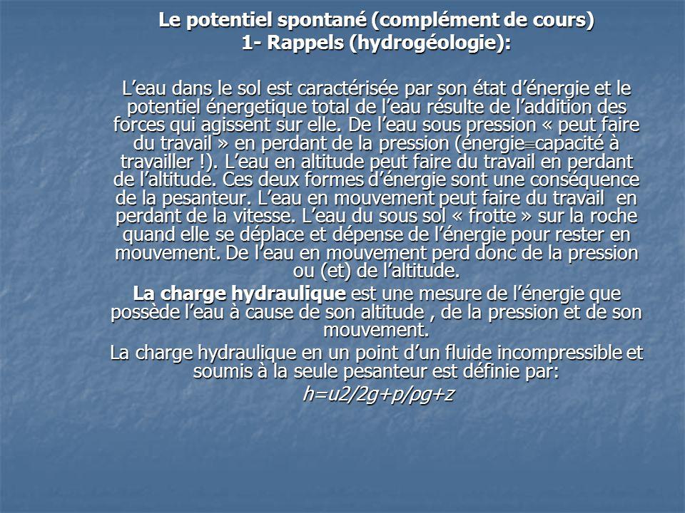 Le potentiel spontané (complément de cours)