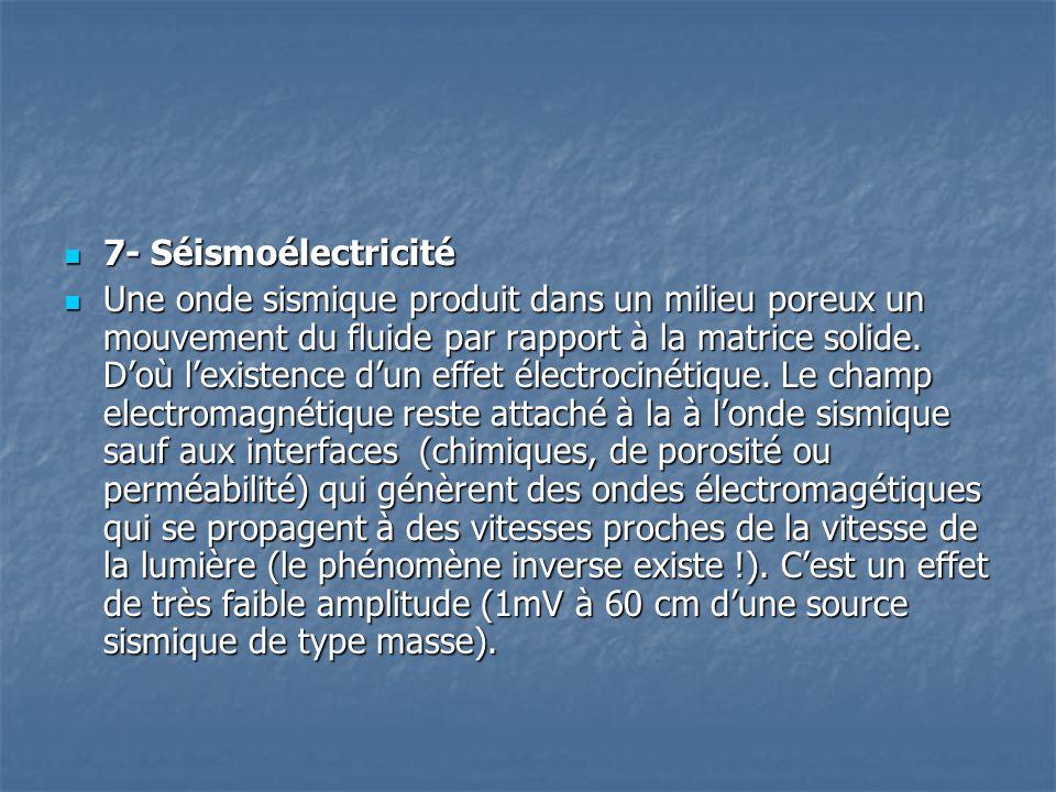 7- Séismoélectricité