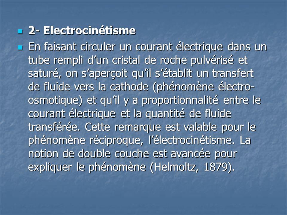 2- Electrocinétisme