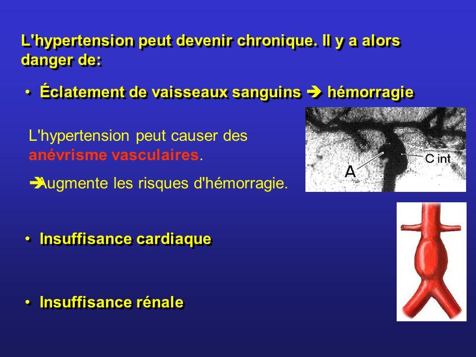L hypertension peut devenir chronique. Il y a alors danger de: