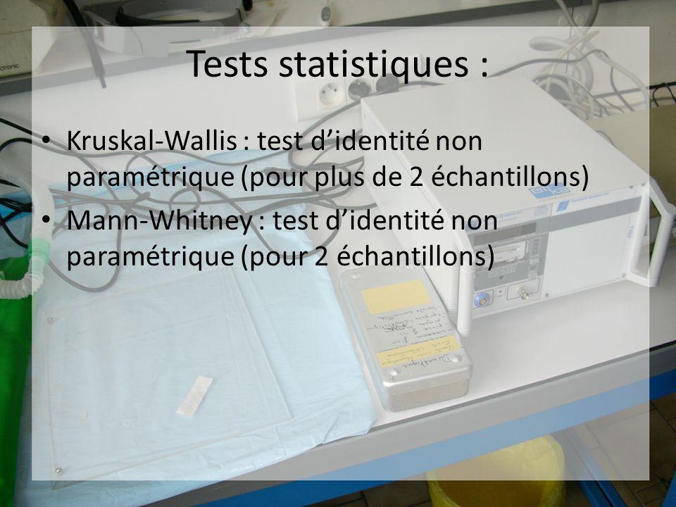 Tests statistiques : Kruskal-Wallis : test d'identité non paramétrique (pour plus de 2 échantillons)