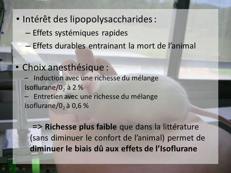 Intérêt des lipopolysaccharides :