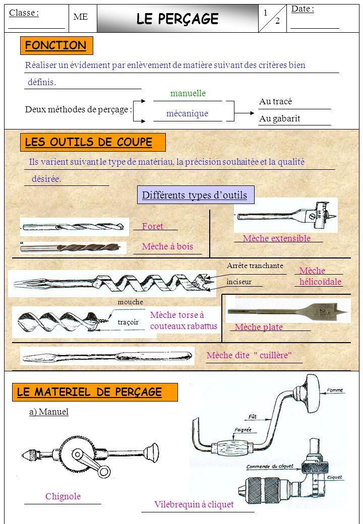 LE PERÇAGE FONCTION LES OUTILS DE COUPE Différents types d'outils