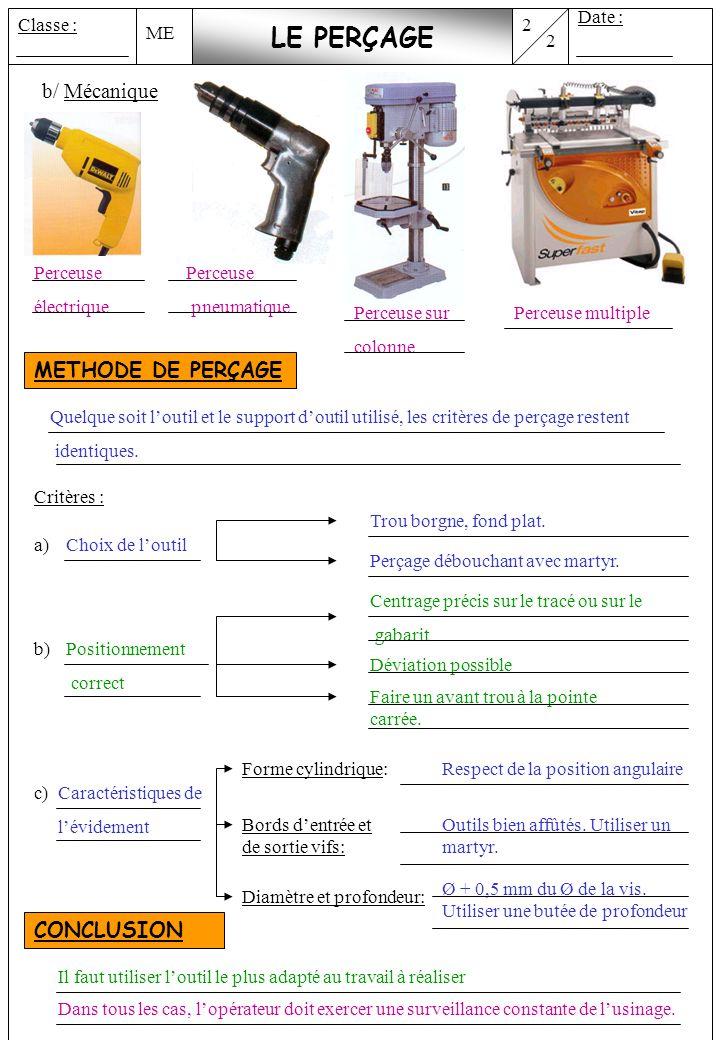 LE PERÇAGE b/ Mécanique METHODE DE PERÇAGE CONCLUSION ME 2 Date :