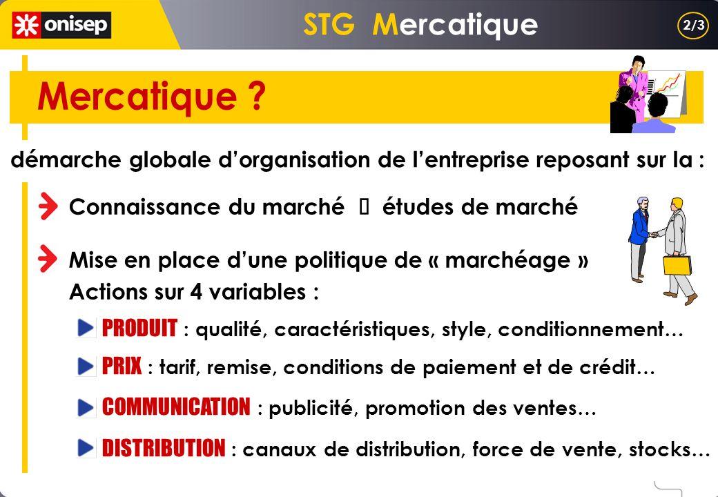Mercatique STG Mercatique