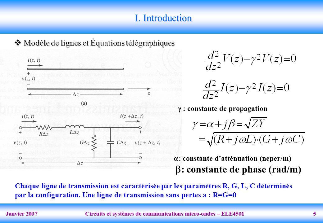 : constante de phase (rad/m)