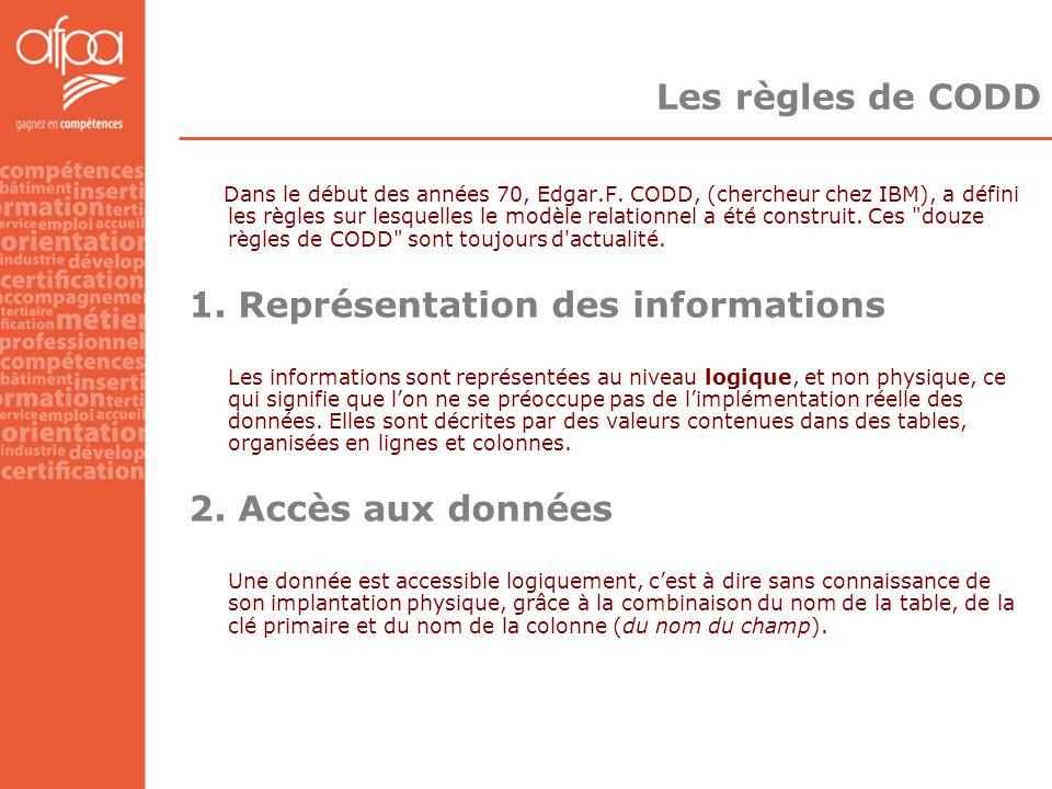 1. Représentation des informations