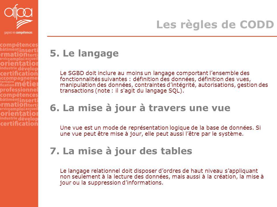 Les règles de CODD 5. Le langage 6. La mise à jour à travers une vue