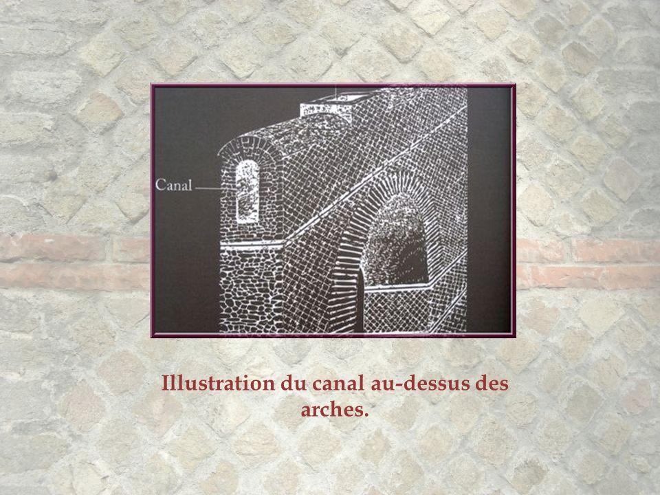 Illustration du canal au-dessus des arches.