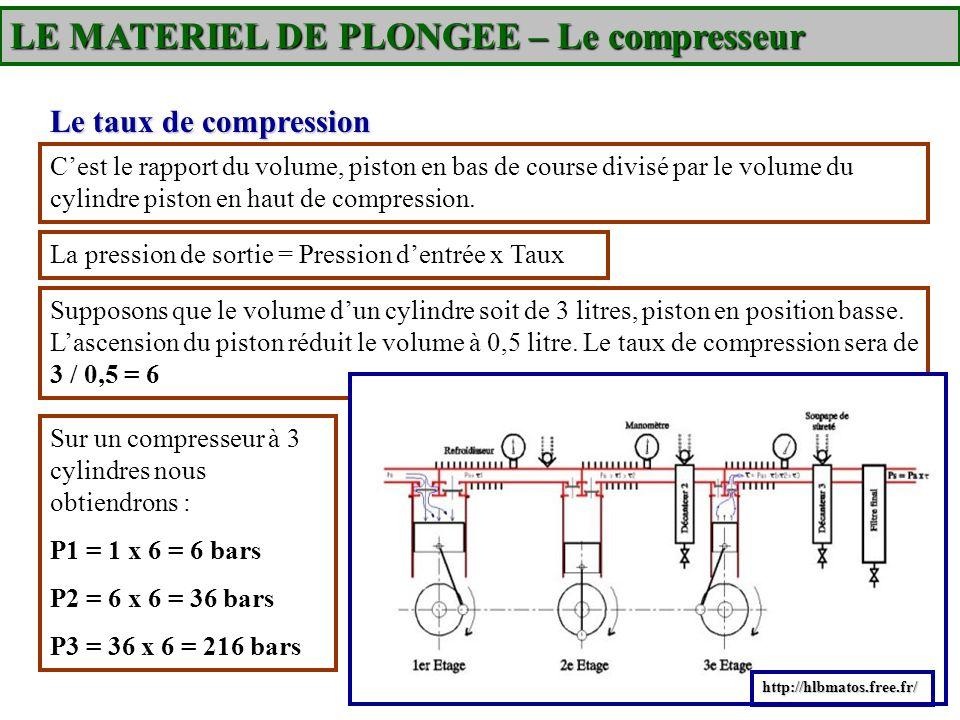 LE MATERIEL DE PLONGEE – Le compresseur