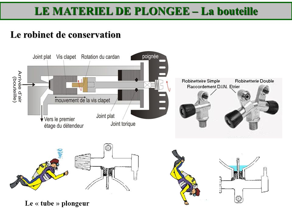 Le mat riel de plong e a l usage du plongeur averti uniquement ppt video online t l charger - Le ph de l eau du robinet ...
