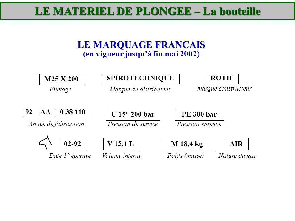 LE MATERIEL DE PLONGEE – La bouteille