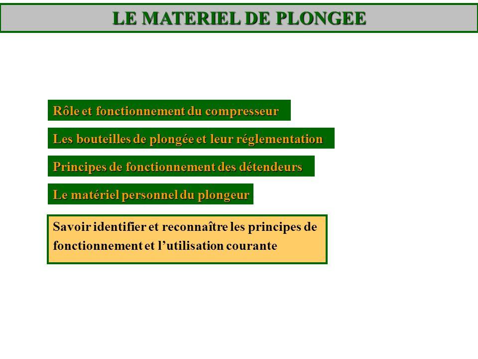 LE MATERIEL DE PLONGEE Rôle et fonctionnement du compresseur