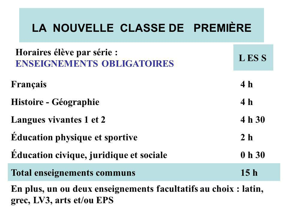 LA NOUVELLE CLASSE DE PREMIÈRE