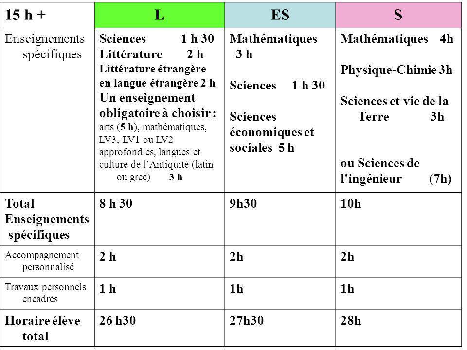 15 h + L ES S Enseignements spécifiques Sciences 1 h 30