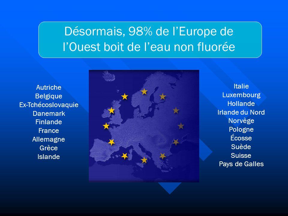 Désormais, 98% de l'Europe de l'Ouest boit de l'eau non fluorée
