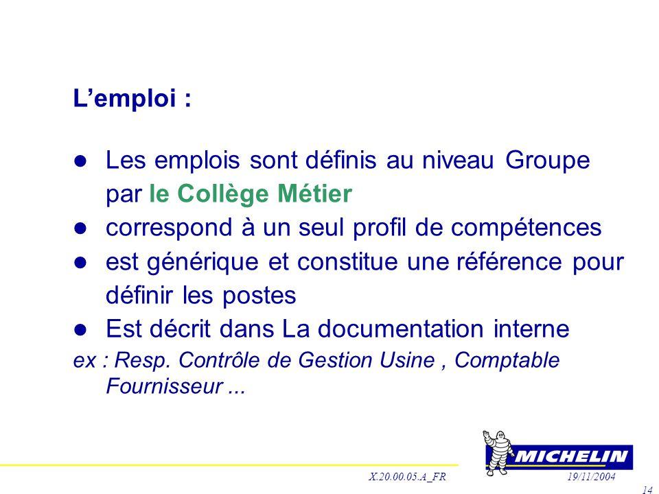 Les emplois sont définis au niveau Groupe par le Collège Métier