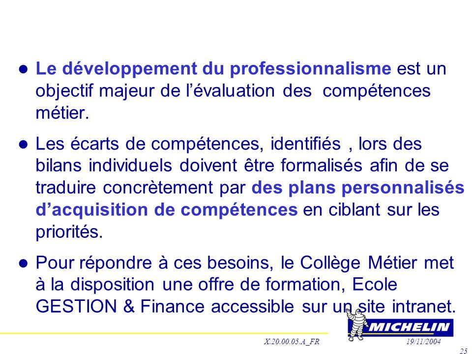 Le développement du professionnalisme est un objectif majeur de l'évaluation des compétences métier.