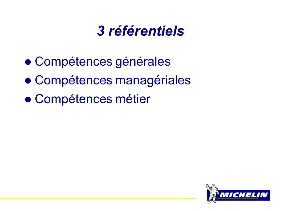 3 référentiels Compétences générales Compétences managériales