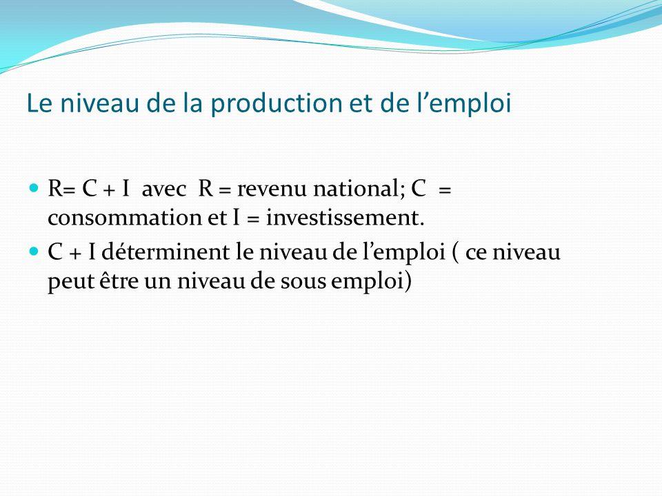 Le niveau de la production et de l'emploi