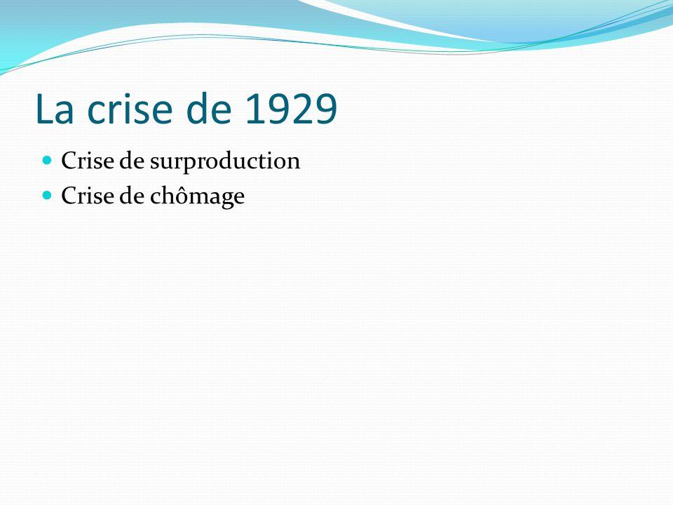 La crise de 1929 Crise de surproduction Crise de chômage