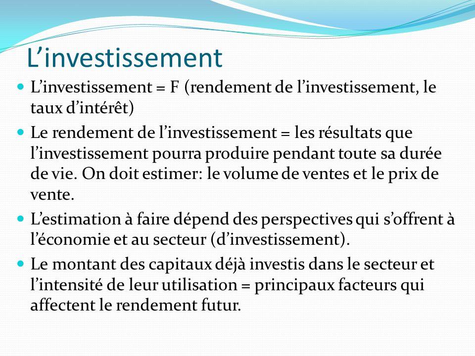 L'investissement L'investissement = F (rendement de l'investissement, le taux d'intérêt)