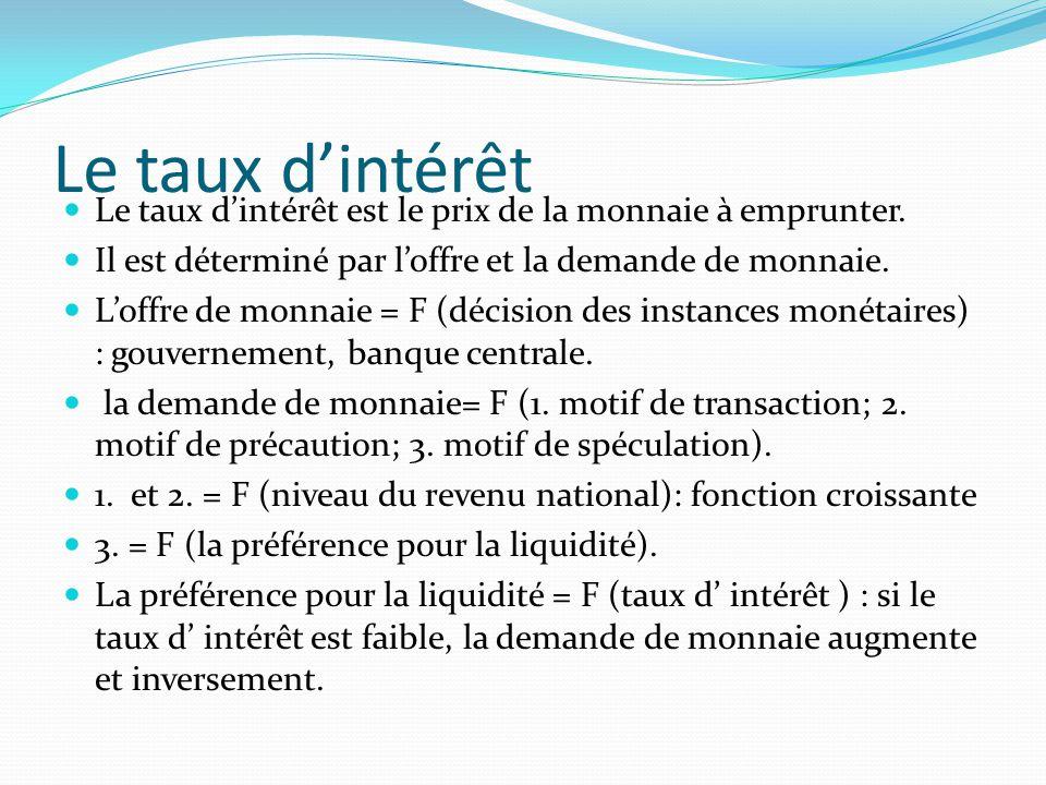 Le taux d'intérêt Le taux d'intérêt est le prix de la monnaie à emprunter. Il est déterminé par l'offre et la demande de monnaie.