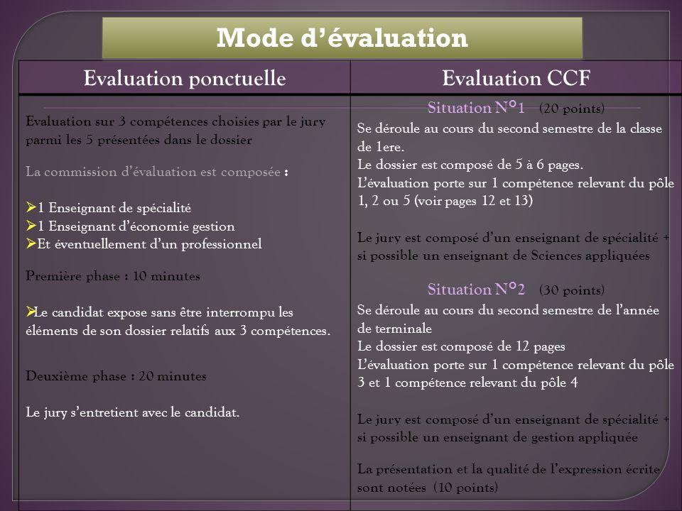 Evaluation ponctuelle